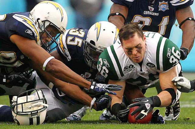New York Jets safety Jim Leonhard knocked the ball and his helmet loose on a tackle, then outhustled the Chargers to make a recovery. The play was ruled an incomplete pass during the Jets 17-14 victory.