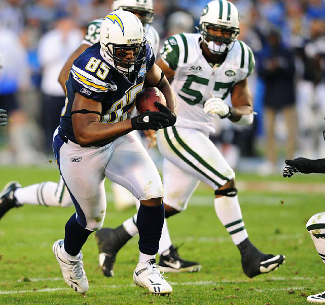 Antonio Gates made eight receptions for 93 yards but didn't score against the Jets.