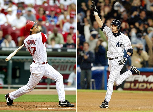Probably best known for his 11th-inning, Game 7 homer against the Boston Red Sox that carried the New York Yankees into the 2003 World Series, Aaron Boone finished his 12-year career with a .263 batting average, 126 homers and 555 RBI. The one-time All-Star is believed to be the first player to return to the majors after open-heart surgery.