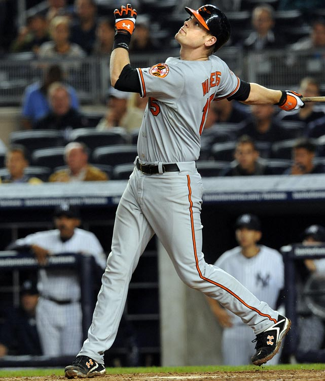 The conservative fantasy analyst in me wants to predict that Wieters will have modest across-the-board improvements from his '09 rookie campaign -- something like 13 HRs, 66 RBIs, 73 runs and .294 BA for 2010. However, the rambunctious, tangibly reckless analyst in me wants to scream the following projections:<br><b>21 HRs, 87 RBIs, 97 runs, .296 BA and .880 OPS</b> -- essentially the same numbers of fellow Oriole Nick Markakis at 24.