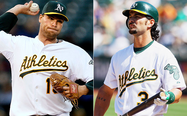 Highest salaries:  Eric Chavez: $12.5 million Ben Sheets: $10 million