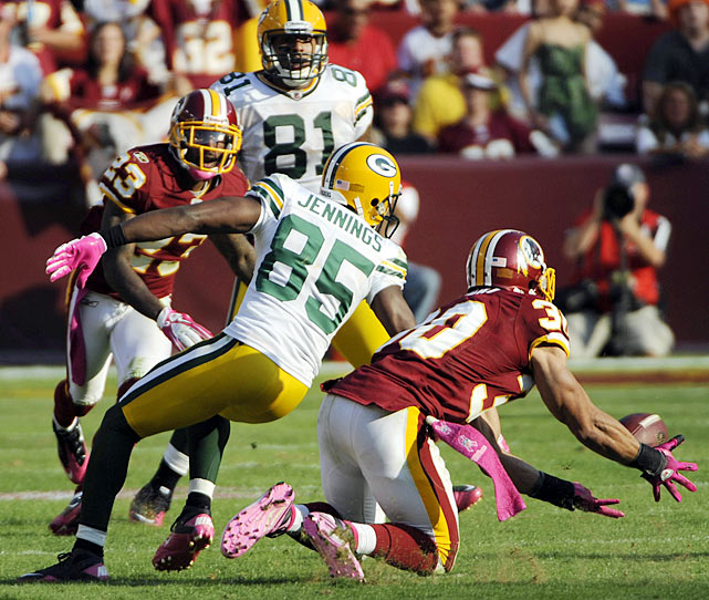 The Washington Redskins transition to a 3-4 defense has not gone smoothly for everyone.  After starting 12 games for the Redskins last year, Albert Haynesworth has found himself watching from the sidelines more often than not.  Even Pro Bowler Brian Orakpo has seen his statistics dip as he transitions to outside linebacker.  But one player who has thrived is safety LaRon Landry, who shifted from free safety to strong safety within the 3-4.  This rejuvenated Landry was on full display in OT of the Washington Redskins-Green Bay Packers game when he picked off Aaron Rodgers to set up the Redskins' game-winning field goal.  Not coincidentally, an invigorated Landry has led the Redskins to first place in the NFC East.