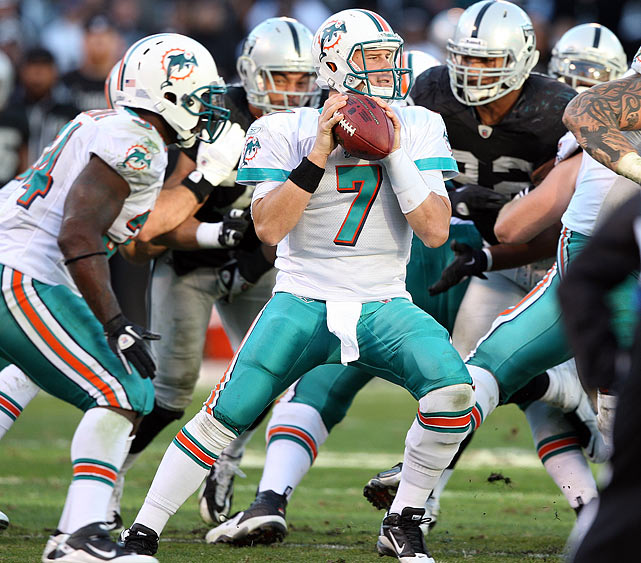 Benched two weeks ago in favor of Chad Pennington, Chad Henne finally returned to the starting role this week against the Raiders.  And coach Tony Sparano looks like a genius for putting him there.  Aided by a running game that gashed Oakland for 186 yards on the ground, Henne was a tidy 17-for-30 with 307 yards and two touchdowns.
