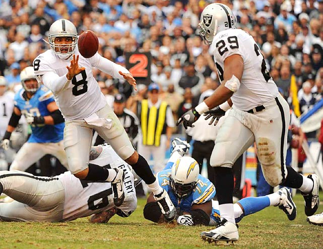 Quarterback Jason Campbell of the Oakland Raiders tosses the football to running back Michael Bush during their game against the San Diego Chargers December 5 at Qualcomm Stadium in San Diego. The Raiders defeated the Chargers 28-13.