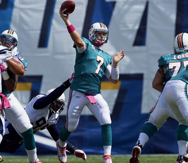 The former Dolphins quarterback moved up the Florida coast on March 14, signing a two-year deal with the Jaguars. Henne will likely compete for time with incumbent starter Blaine Gabbert, who was dreadful as a rookie in 2011.