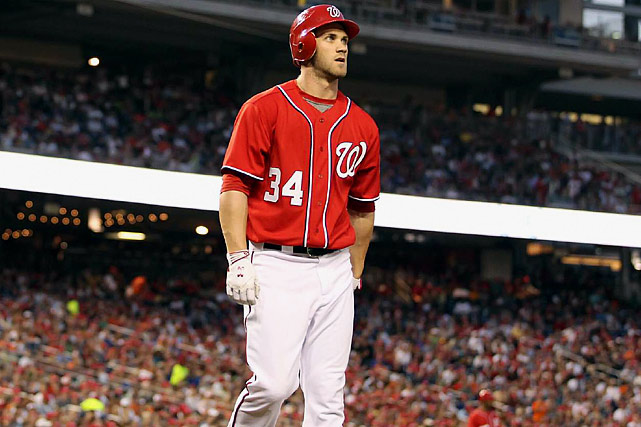 Bryce Harper went 0-for-5 in the game, which brought his average down to .230.