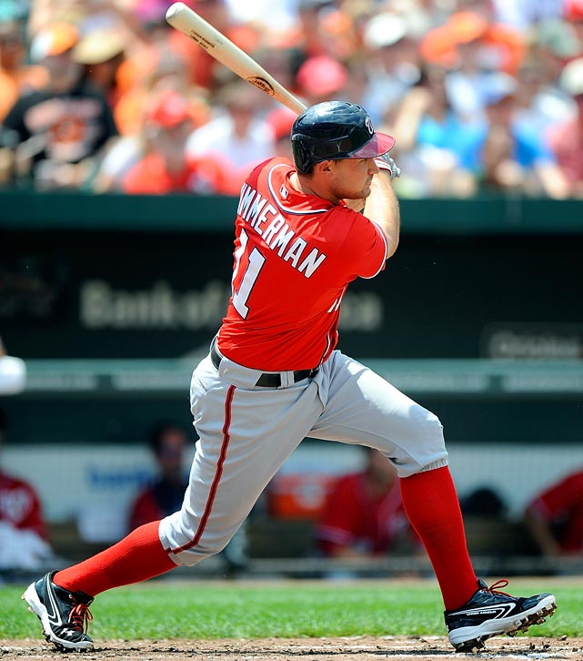 Ryan Zimmerman had the lone RBI for the Nationals, who scored five runs in the series. Washington was 34-2 when leading after seven innings.