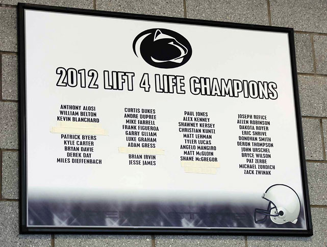 When the NCAA lifted transfer restrictions for Penn State players, nine left for other schools. On this sign in the Nittany Lions' weight room, five names are taped over. All five are names of players who left the team. In the third row, the names of tailback Silas Redd (USC) and offensive lineman Ryan Nowicki are still visible under the tape.