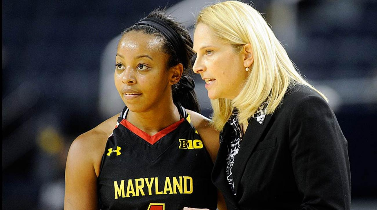 Lexie Brown (left) with Maryland head coach Brenda Frese