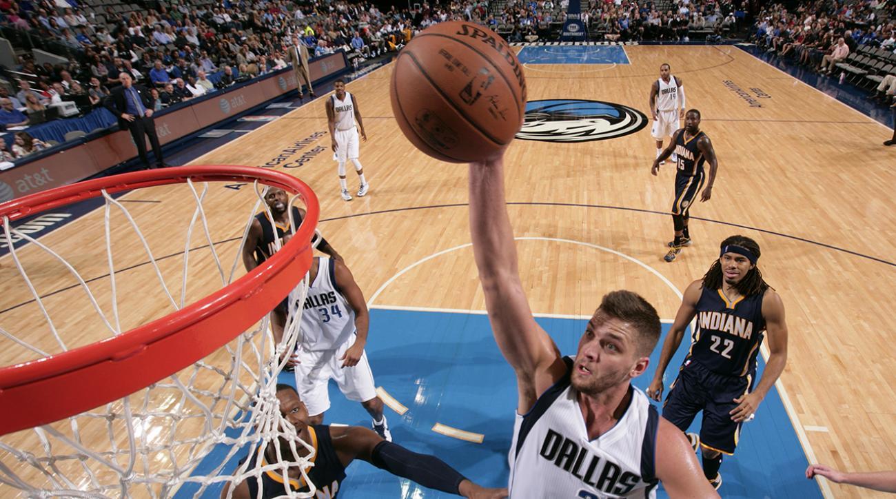NBA Season Preview: Dallas Mavericks image
