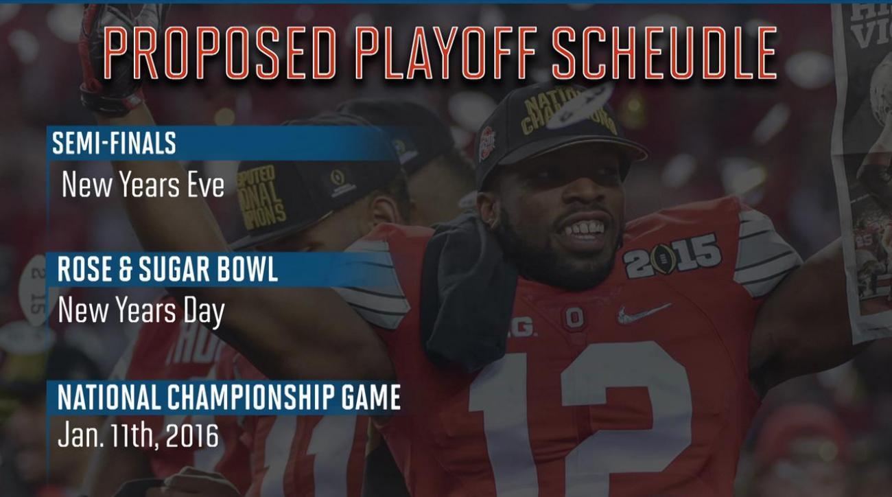 CFP schedule