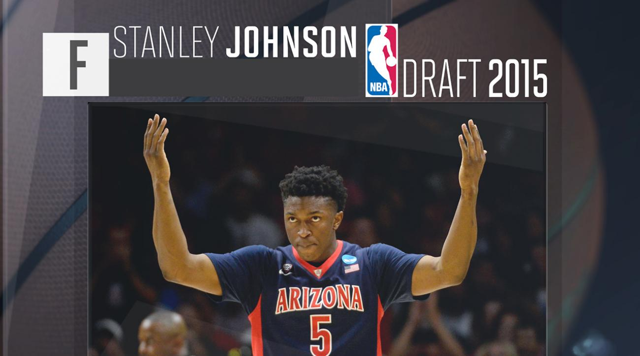 2015 NBA draft: Stanley Johnson profile IMG