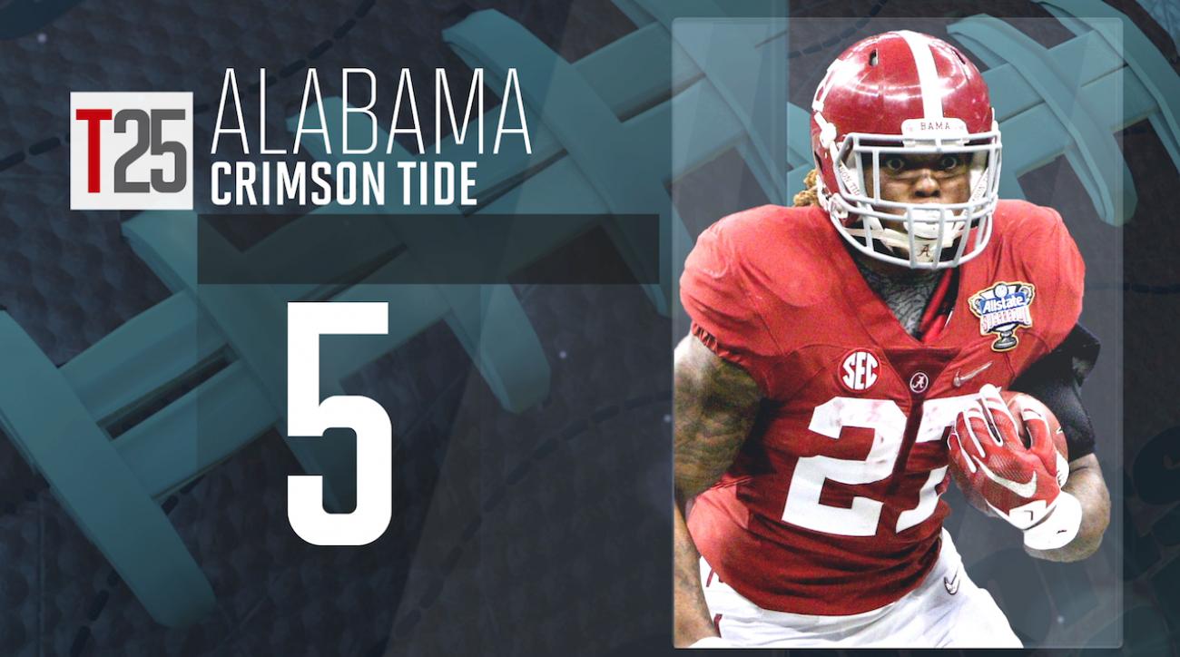 Alabama Crimson Tide, College football, preseason top 25, sports illustrated, nick saban, roll tide, cfb, college football top 25