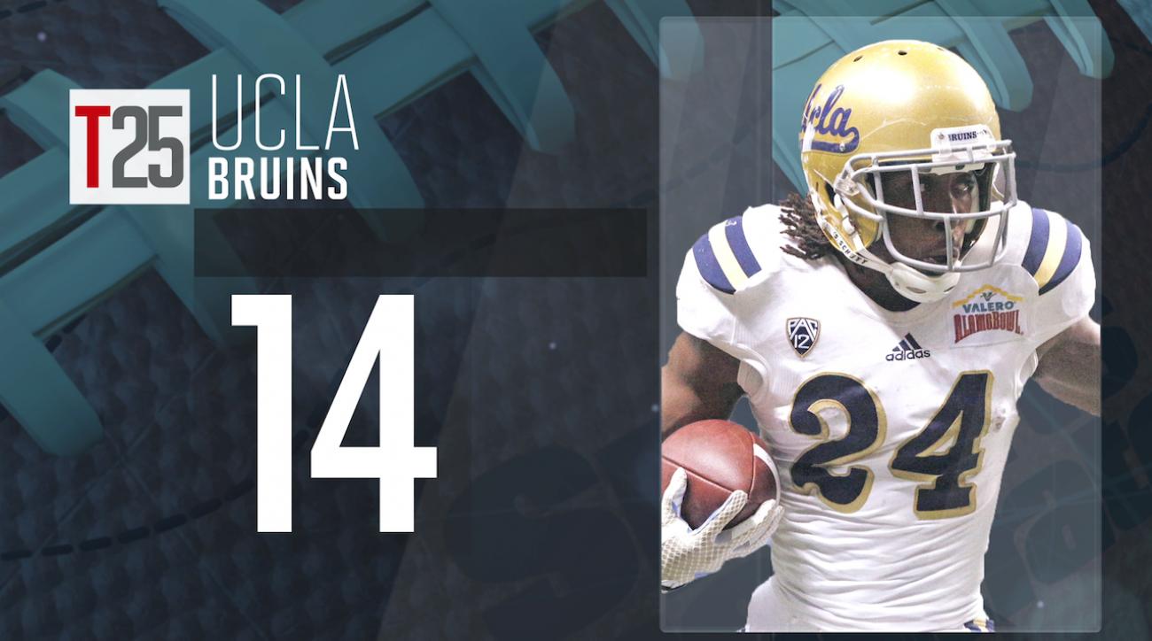 College football, preseason top 25, sports illustrated, UCLA Bruins, josh rosen, college football top 25