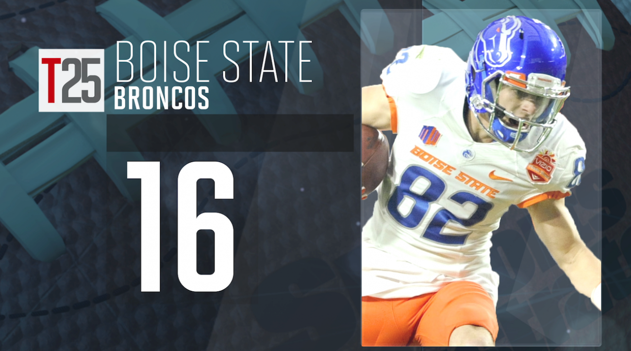 2015 college football preseason Top 25: Boise State Broncos, No. 16 IMG