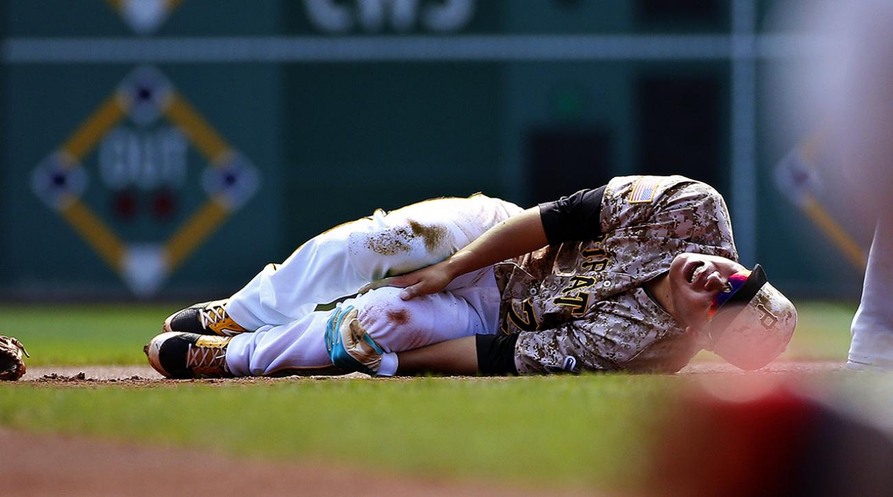 Report: Pirates SS Jung Ho Kang out for season with knee injury IMAGE