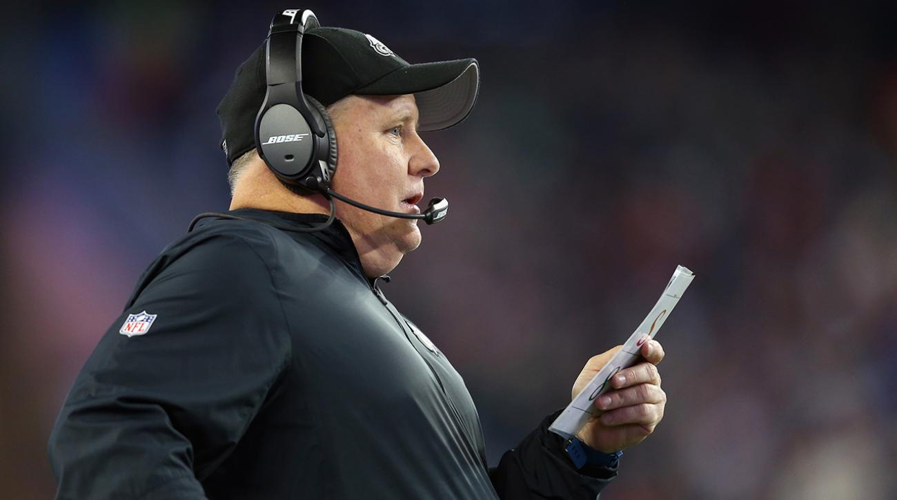 #DearAndy: Will Chip Kelly replace Kevin Sumlin in 2017? IMG