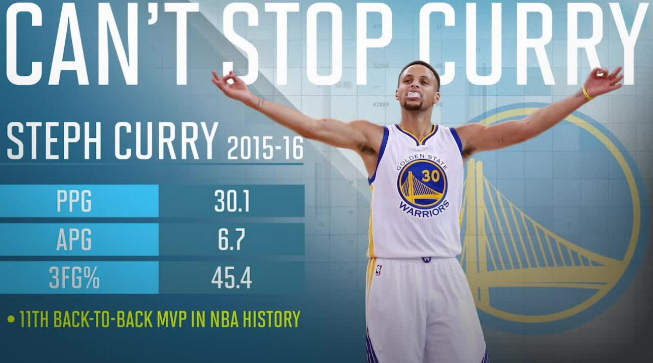 Warriors' Steph Curry first unanimous MVP in NBA history