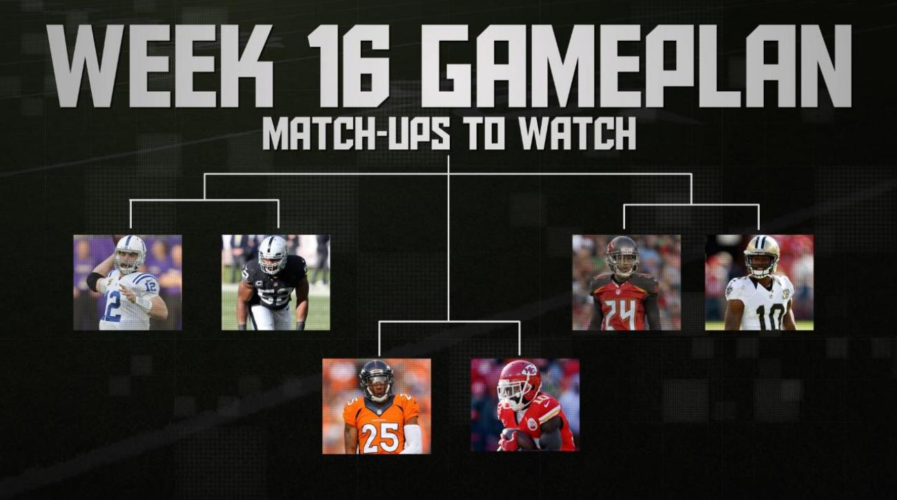 NFL's Week 16 Gameplan