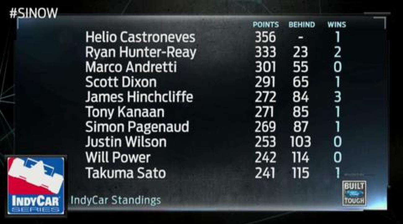 SI Now: Star drivers on the wide open IndyCar Series