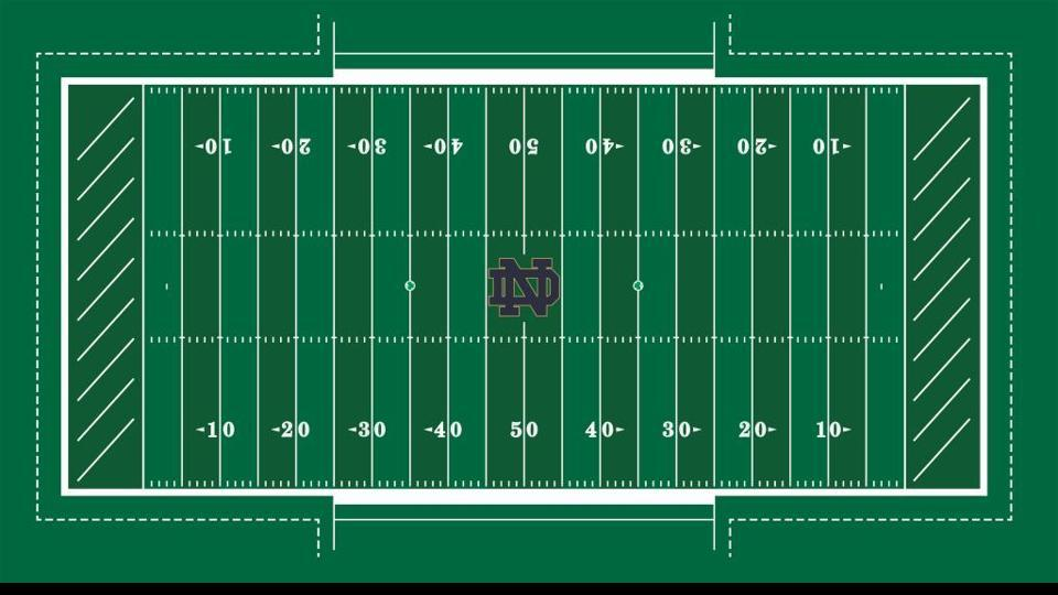 Notre Dame releases design details for new FieldTurf playing surface