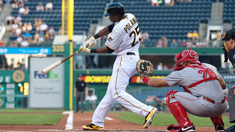 Gregory Polanco, who's coming off a hot game against the Dodgers on Tuesday, has dominated righties in his brief time in the majors.