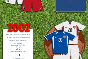 usa-world-cup-jerseys-infographic-1.png