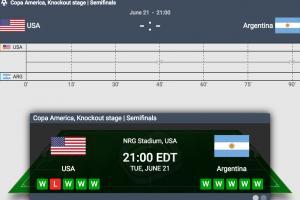 LIVE: USA vs. Argentina, Copa America semifinals
