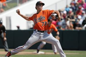 Orioles' Hunter Harvey to have Tommy John surgery