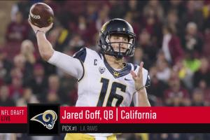 Are the Rams a playoff team with Jared Goff?