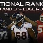 Positional Rankings: Edge rushers