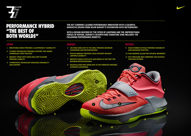 6e77a69eda8 Nike unveils Kevin Durant s latest signature shoe