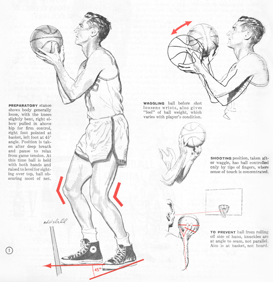 how to shoot a free throw Learn how to shoot free throws with this basic guide for beginners.