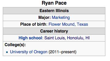 ryan pace wikipedia