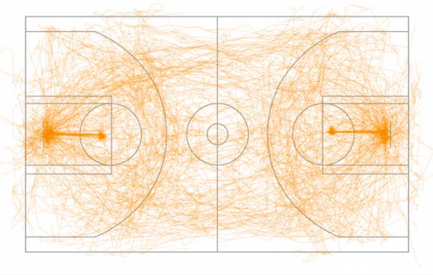 Path of basketball