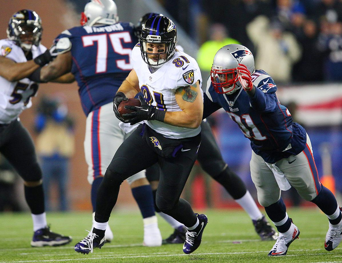 Owen Daniels, TE    Old team: Ravens; New team: Broncos