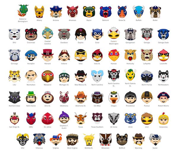ncaa tournament emojis the washington post