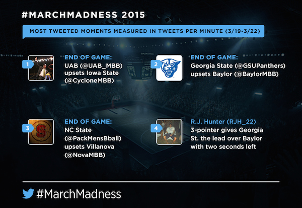 march madness moments villanova upset iowa state