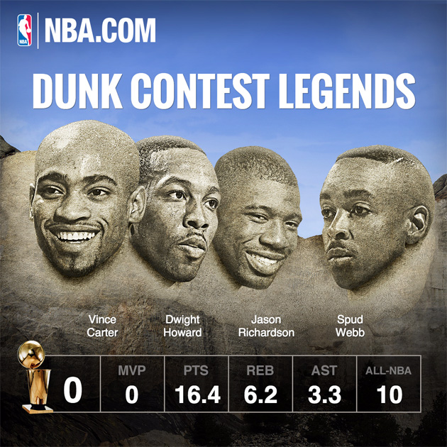 NBA Mount Rushmore app