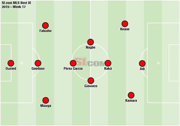 MLS Best XI Week 17