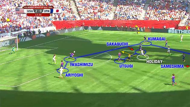 Lauren Holiday's goal vs. Japan in the Women's World Cup final