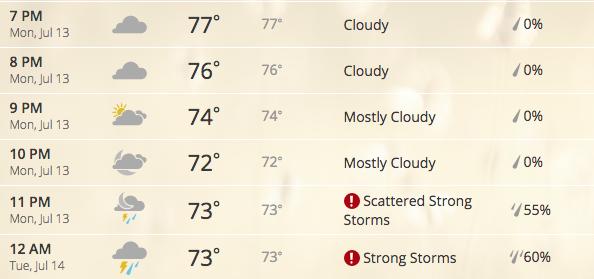 Home Rub Derby rain weather Cincinnati rule change