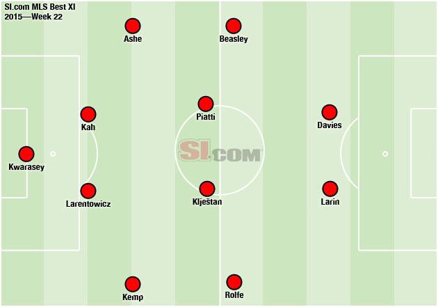 MLS Best XI Week 22