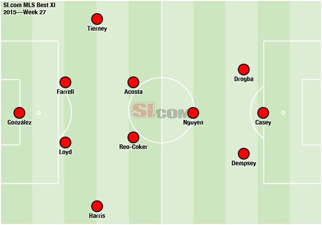 MLS Best XI, Week 27