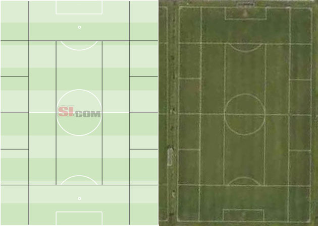 Pep Guardiola's training fields