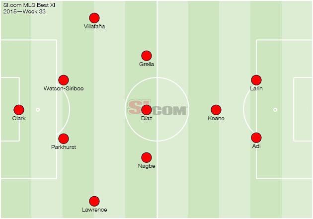 MLS Best XI Week 33