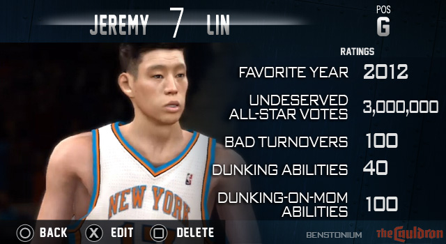 Updated (and honest) NBA 2K16 player ratings | SI com