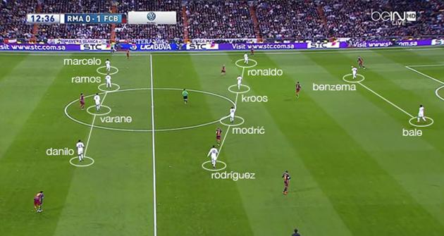 El Clasico Barcelona Real Madrid defense