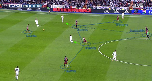 El Clasico Barcelona Real Madrid press