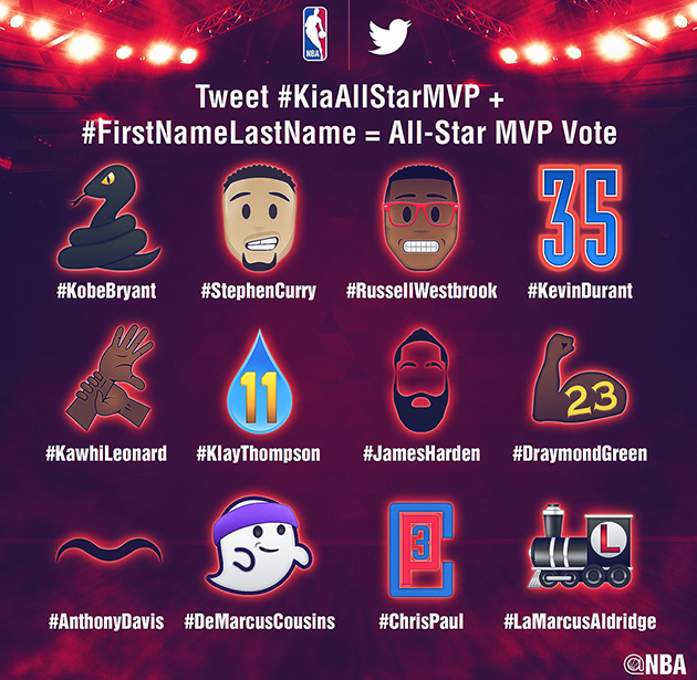 NBA All-Star Emojis Western Conference
